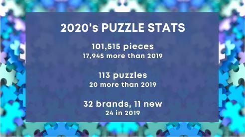 21-01-04 2020 Puzzle Stats Thumbnail - Year Stats